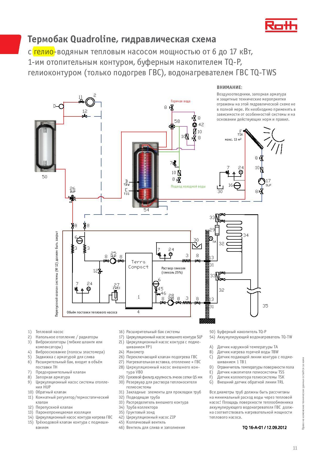 Система циркуляции горячей воды схема