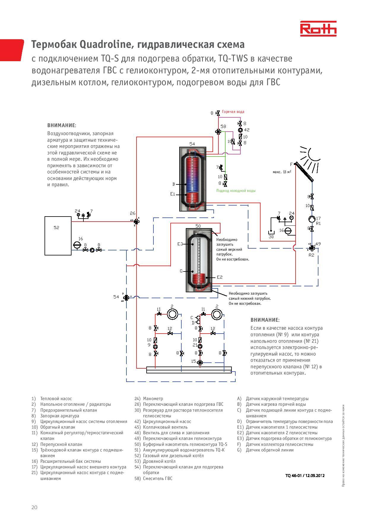 Схема отопления подключение расширительного бака